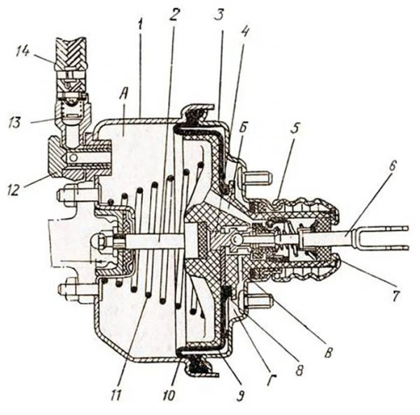 Устройство вакуумного усилителя ВАЗ 2103—2107