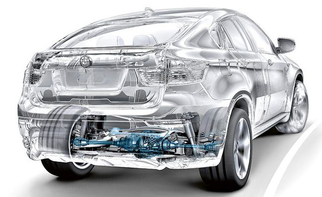 Система Dynamic Performance Control в BMW X6 E71